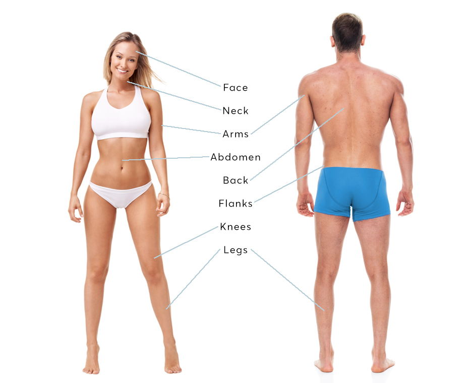 Full body of man and women